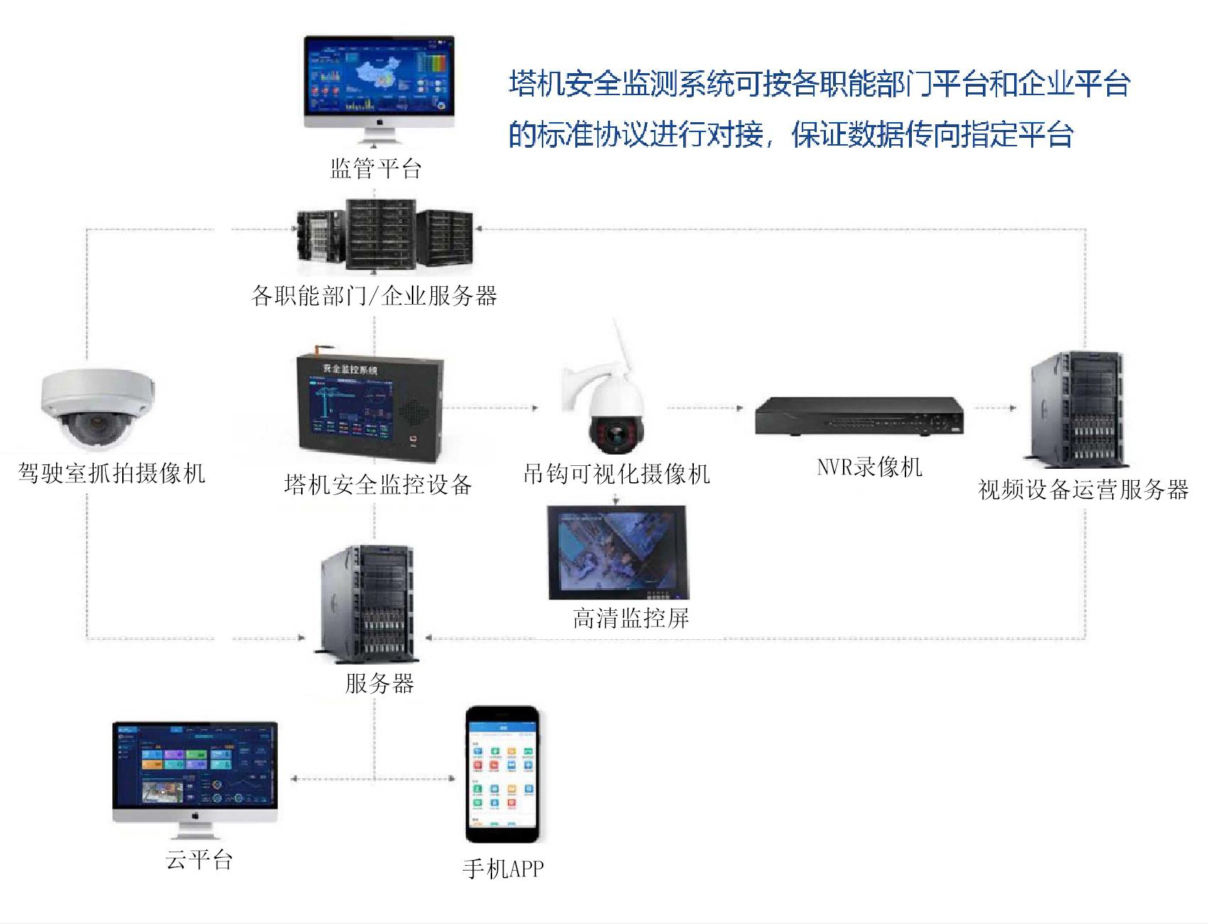 4.网络结构